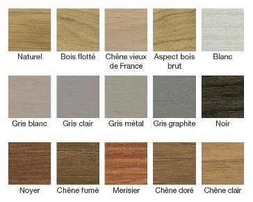 Impr gnation int rieur traitement cologique et naturel du bois - Cire grise pour meuble ...